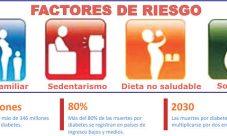 Factores de riesgo de la presión arterial alta